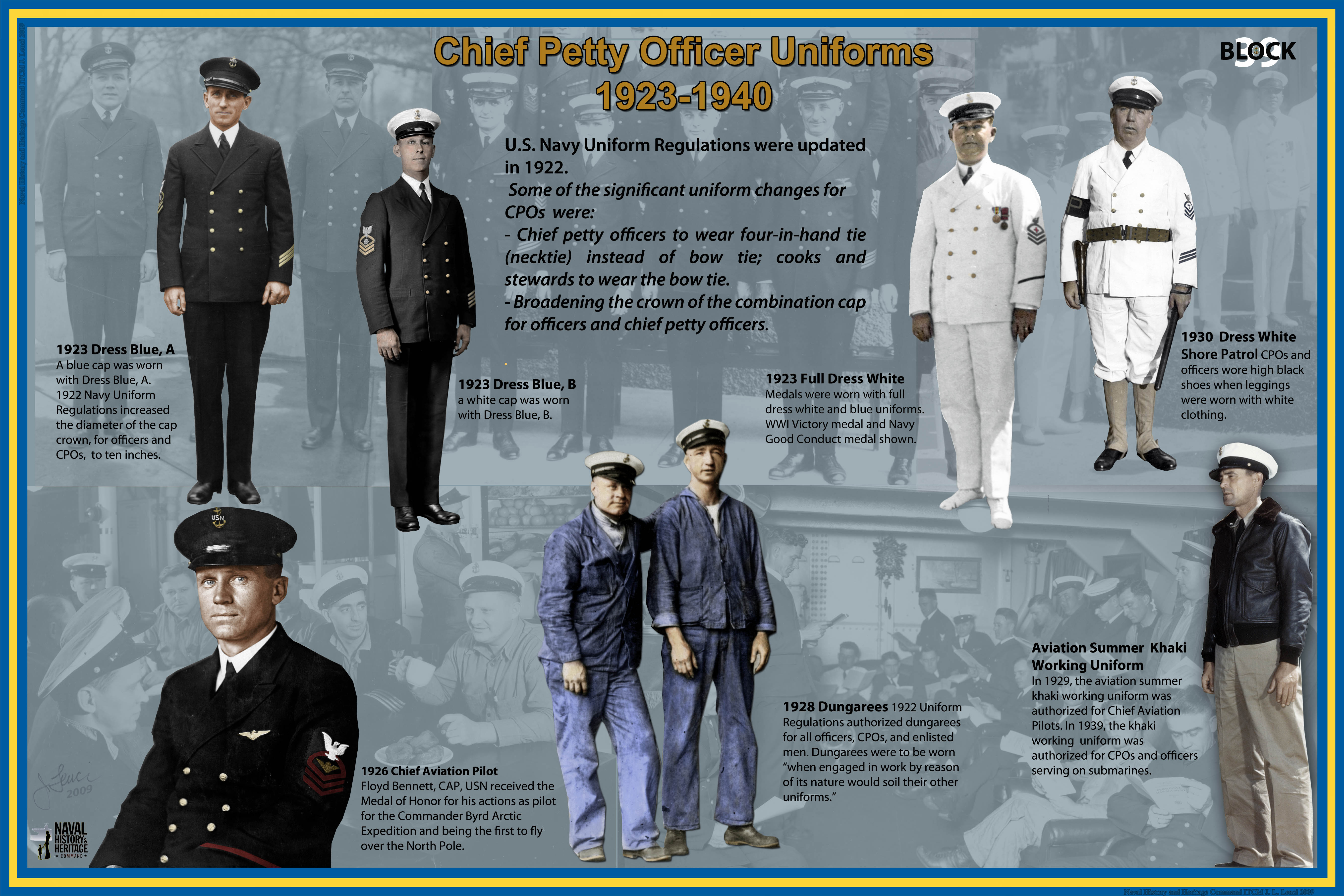 Uniforms CPO 1923-1940
