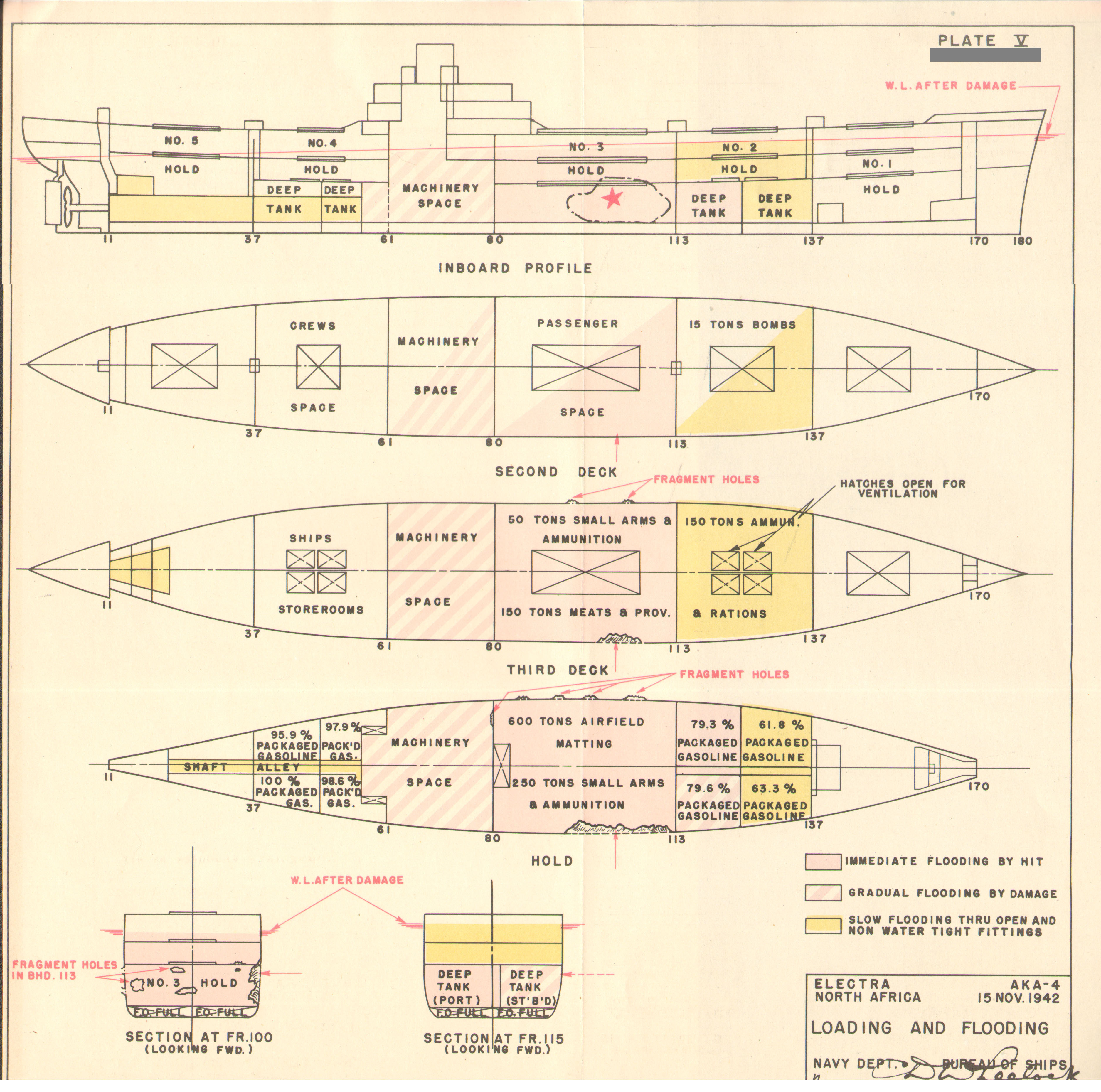 Uss Joseph Hewes Apa22 War Damage Report No 32 Boat Wiring Diagram Click Here For A Larger Version Of This Plate