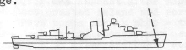 Diagram of HELM (DD388) depicting damaged areas