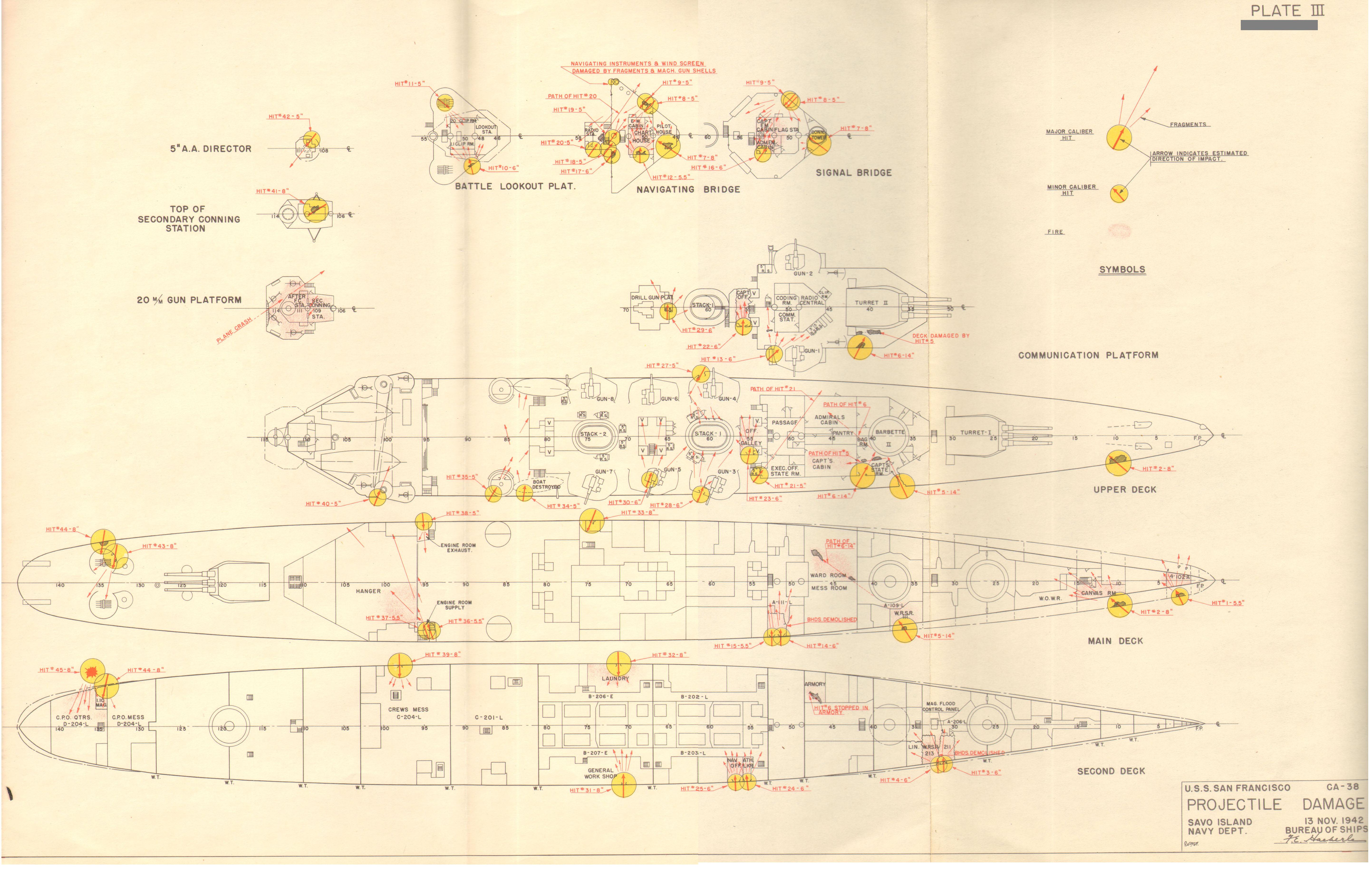USS San Francisco CA38 War Damage Report No  26