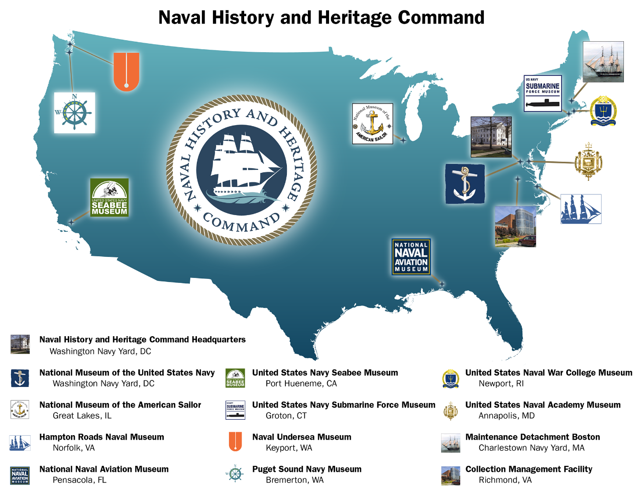 Map of the Naval History and Heritage Command installations