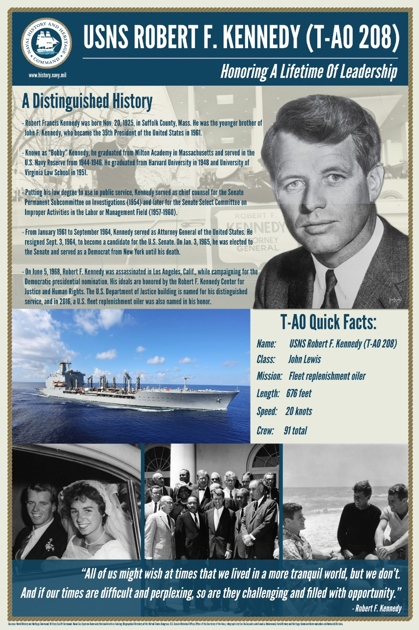 This infographic honors Robert F. Kennedy's lifetime of leadership (click image to download)
