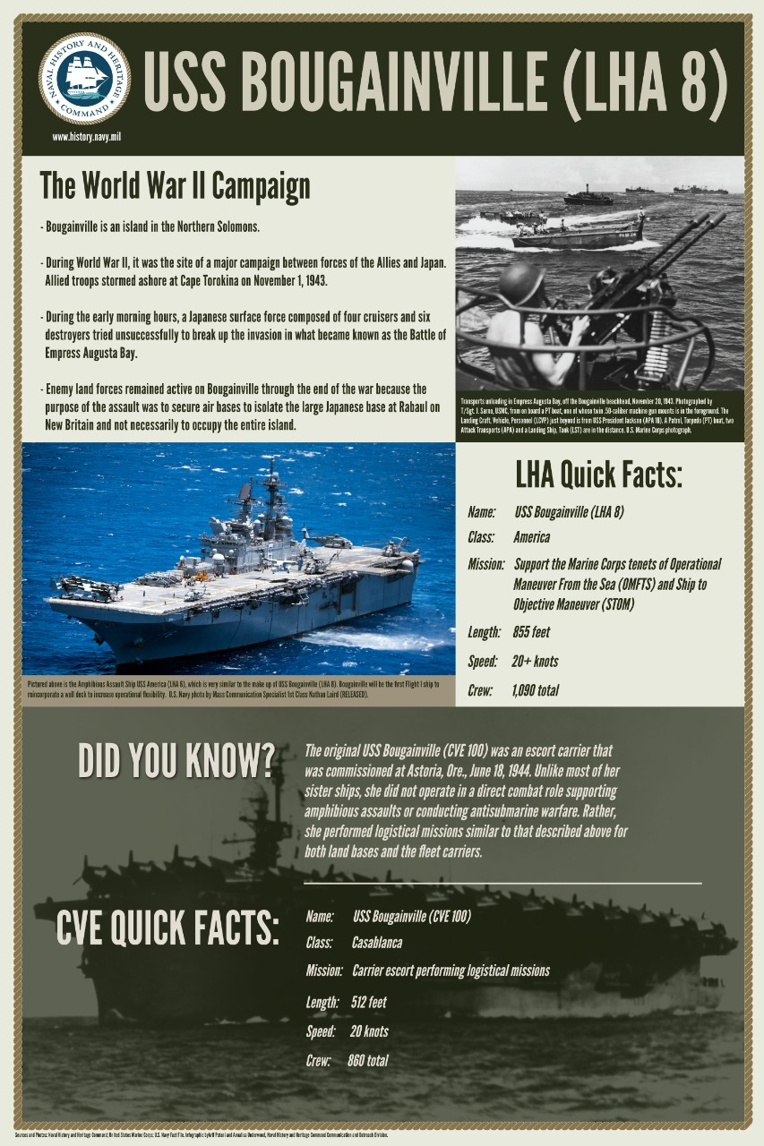 This infographic shares the history of Bougainville (Click image to download)