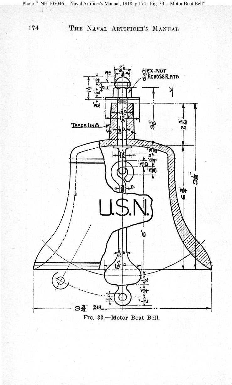 Photo #: NH 105046  Ship and Motor-Boat Bells