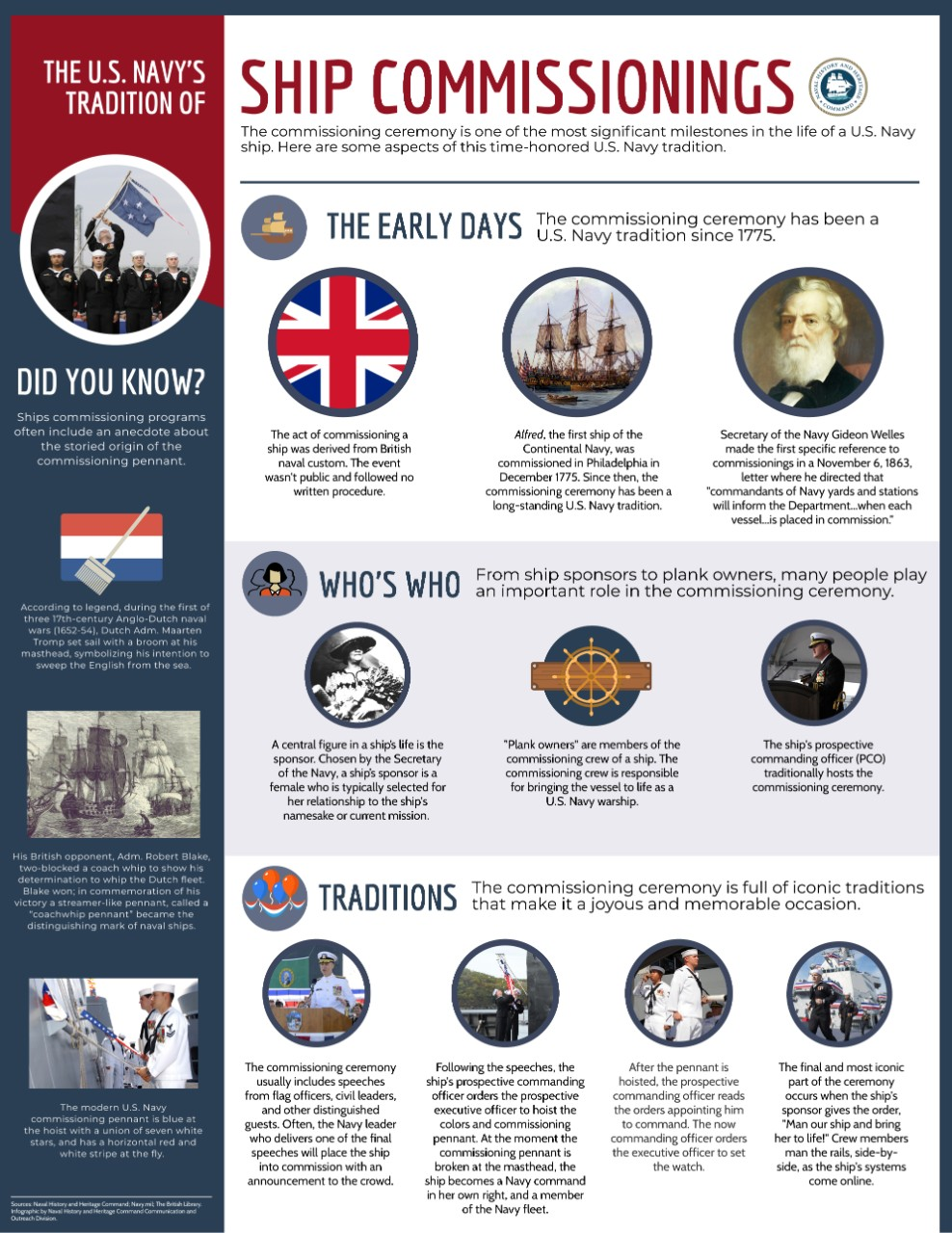This infographic shares the history and heritage behind ship commissionings. (U.S. Navy graphic by Annalisa Underwood/Released)