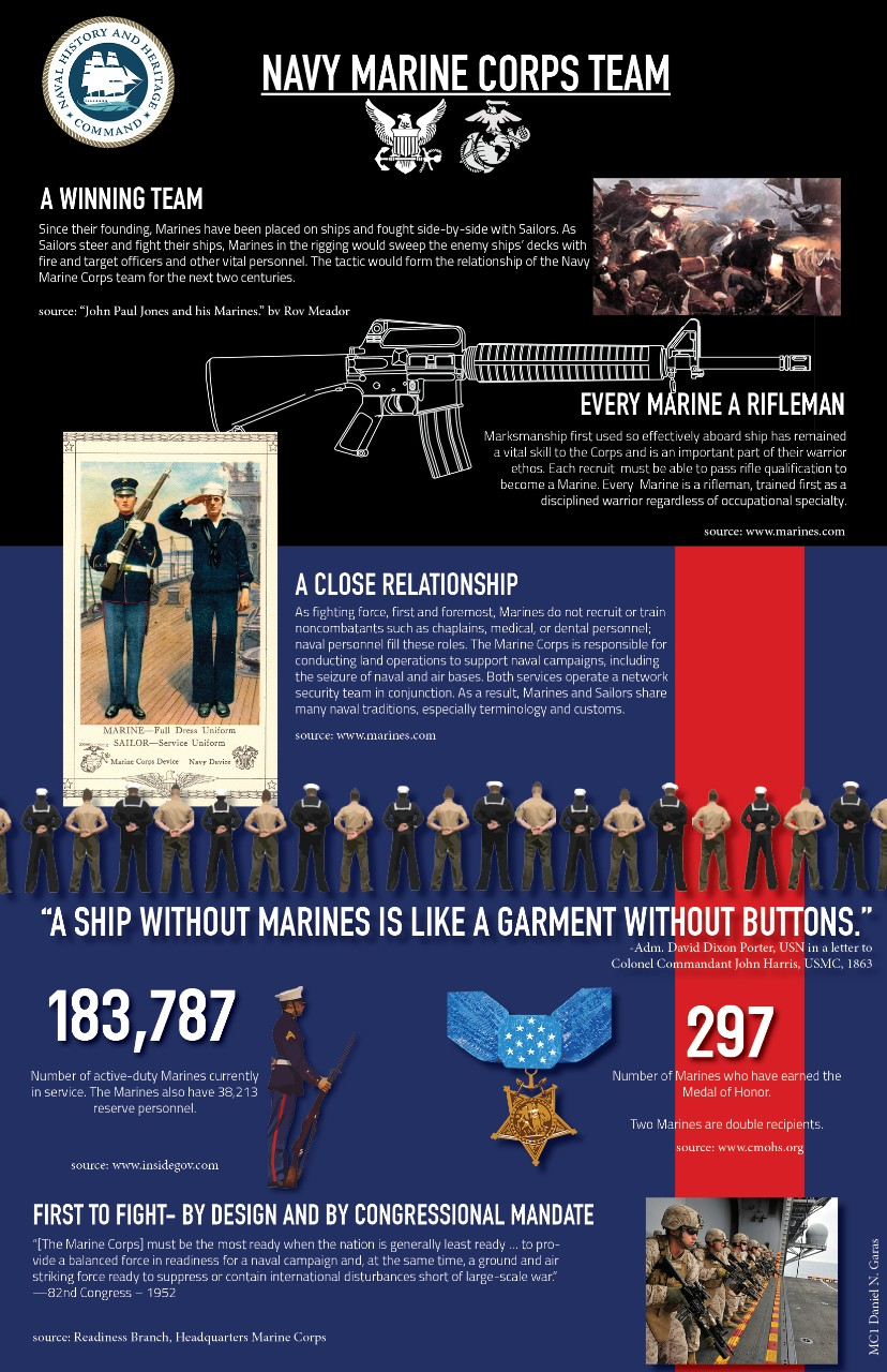 Navy-and-Marines