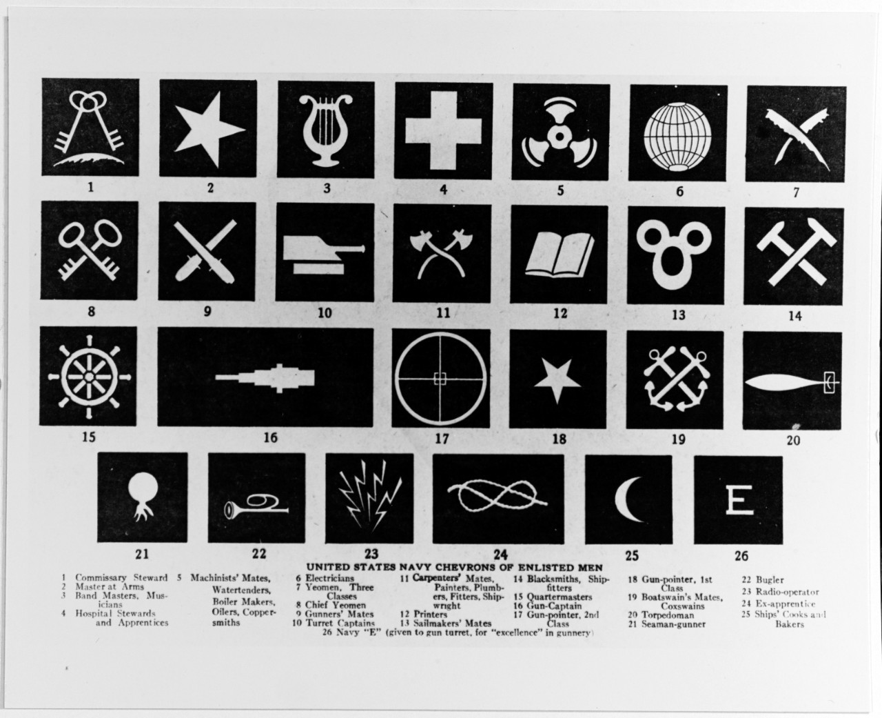 "U.S. Navy rating badges, enlisted, published in book, ""United States Navy Illustrated,"" 1917."