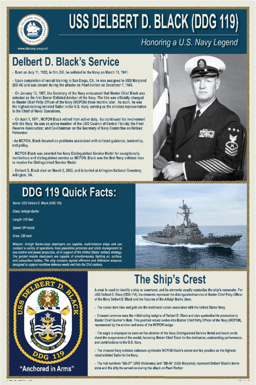<p>Poster detailing history of Delbert D. Black and his legacy within the U.S. Navy, with information about the ship named after him and the crest.&nbsp;</p>