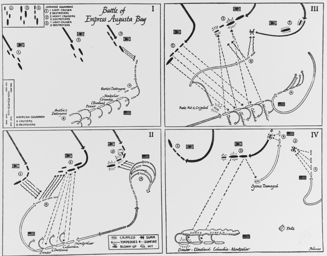 Battle of Empress Augusta Bay