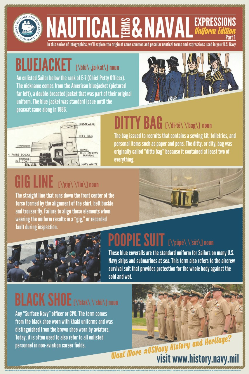 Nautical Terms Part 5-Uniforms.jpg