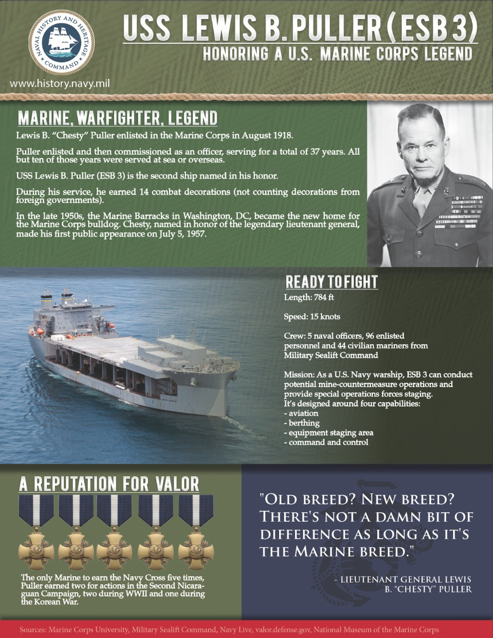 An Infographic of Lewis B. Puller