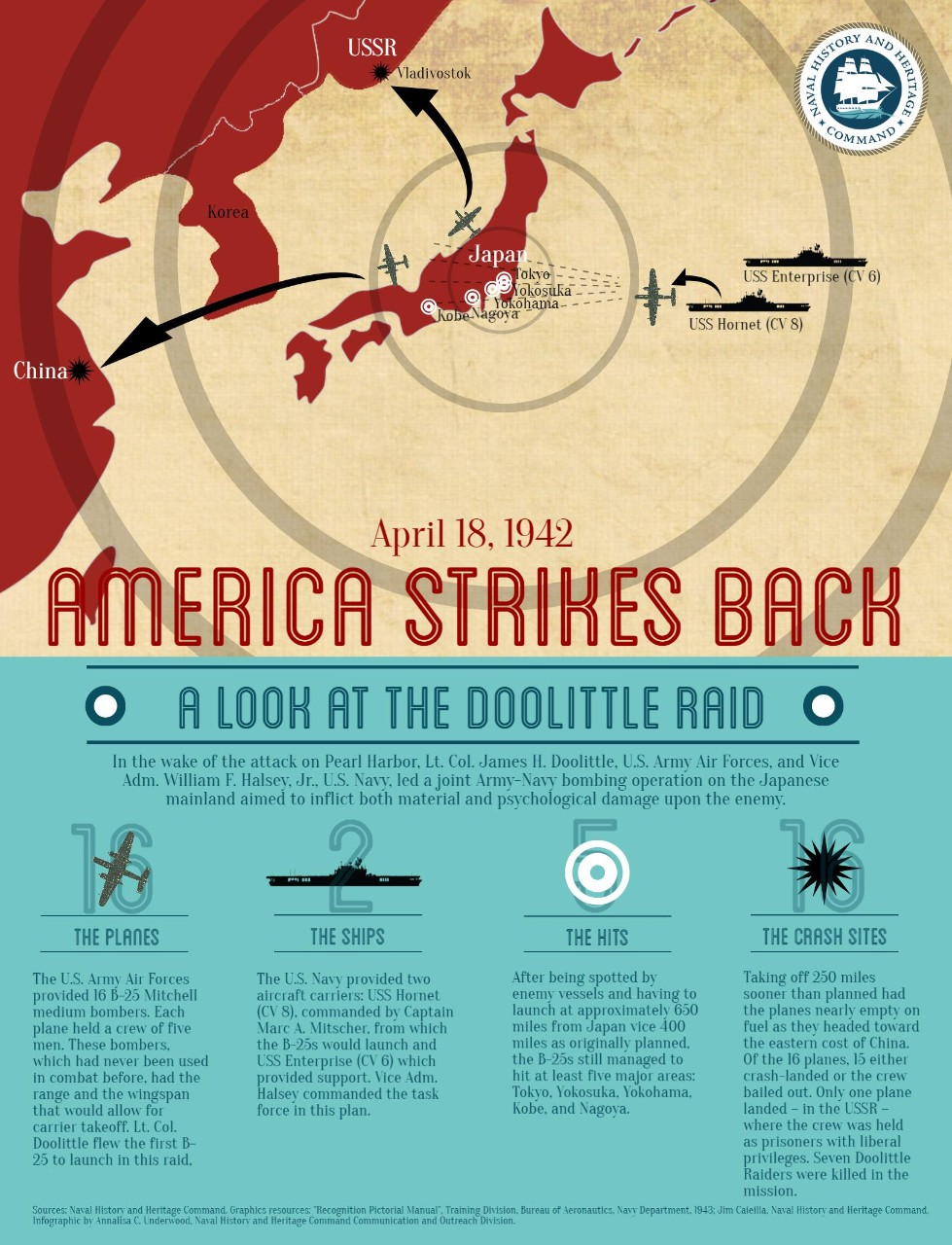 doolittle-raid-1.12.17-FINAL-2