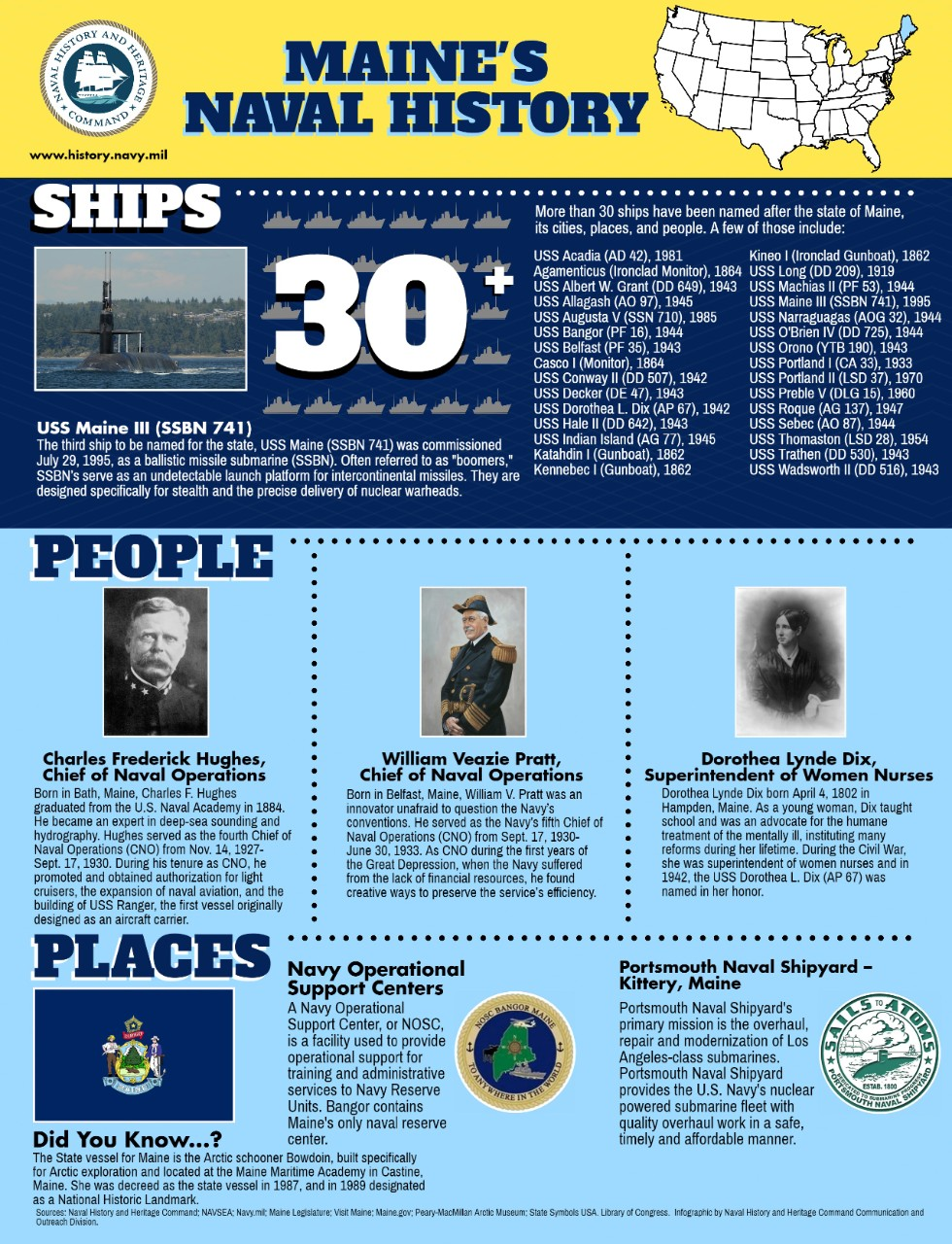 An Infographic of Maine's Naval History
