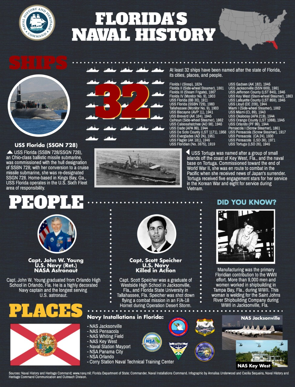 FINAL_Infograph_FleetWeekFL_frontside