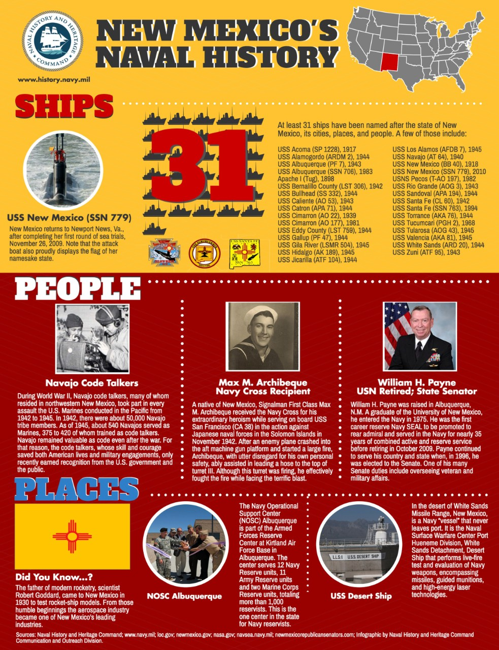 FINAL_NavyWeekNewMexico_Infographic