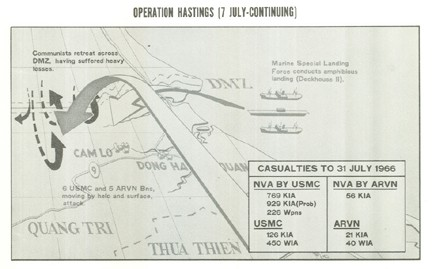 Image of Operation HASTINGS (7 July-Continuing)