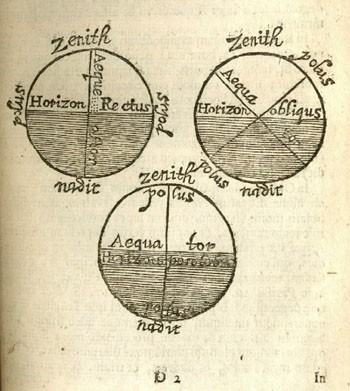 Astronomical drawings from lower half of page 35.
