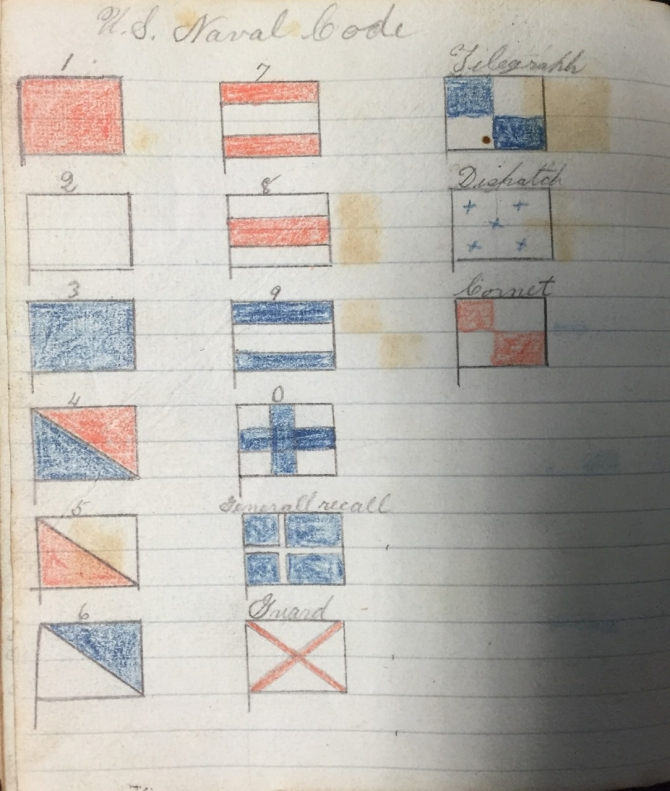 U.S. Naval Code from Albert Southard's Diary