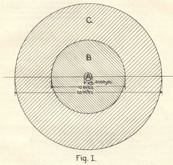 Figure I [showing areas A, B, and C. A is 2,000 yards in diameter; B is 10 miles in diameter; and C is 20 miles in diameter].