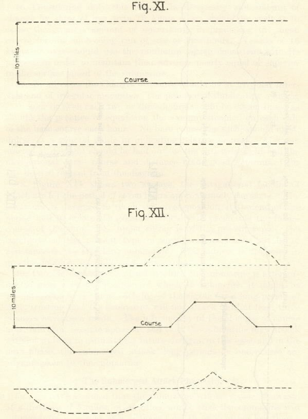 [Top] Figure XI - showing straight course and 10 miles visibility on each side and [Bottom] Figure XII - showing zigzag course and 10 miles visibility on each side.