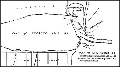PLAN Of ERIE HARBOR 1814.