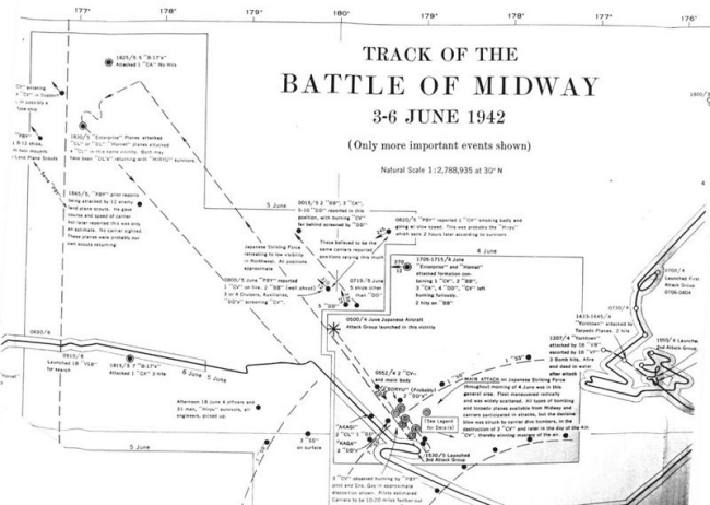 Track of the Battle of Midway.