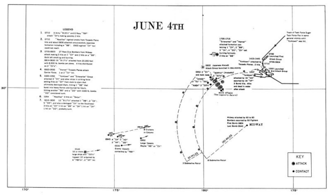 JUNE 4 map of Midway