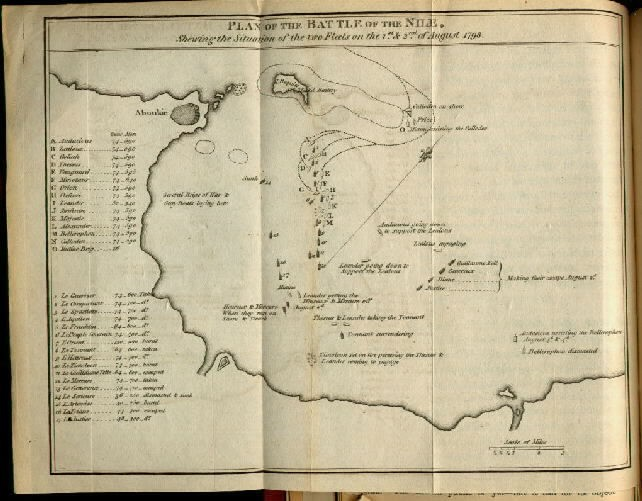 Image - Map of The Plan of Battle of the Nile.
