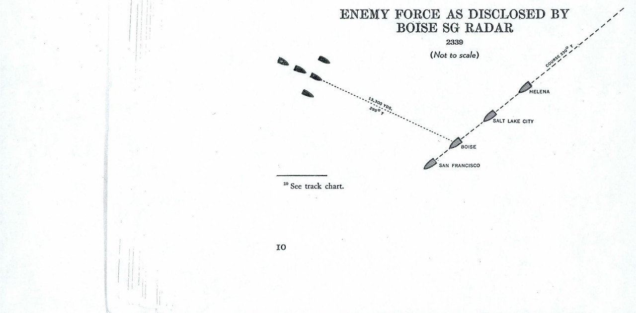 Enemy force as disclosed by Boise SG Radar
