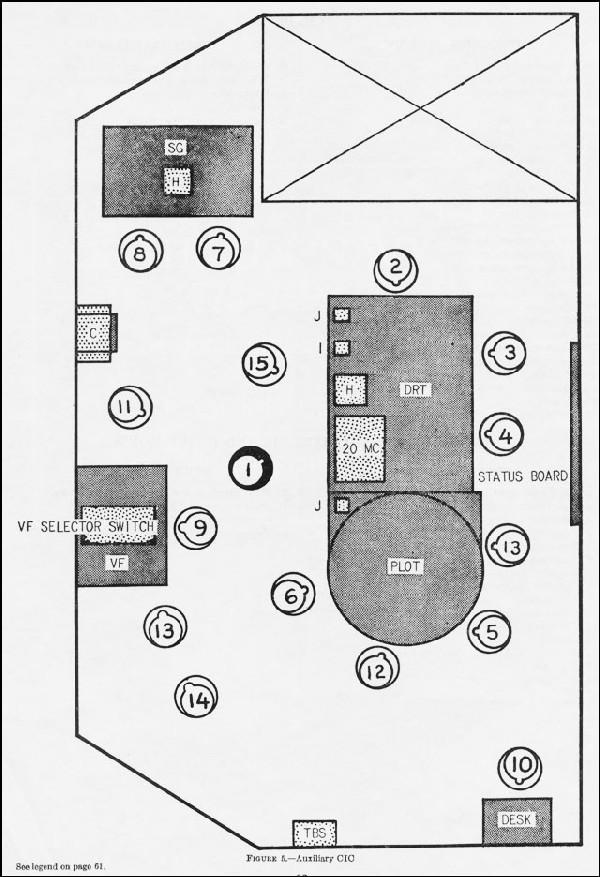 CIC [Combat Information Center] Manual (RADSIX)