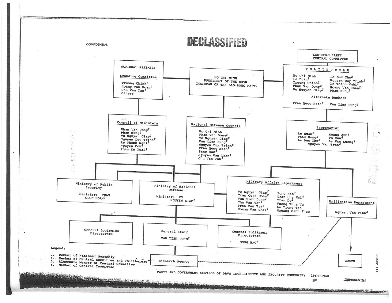 The Drvn Strategic Intelligence Service 35mm Pentax Diagram Free Download Wiring Diagrams Pictures Party And Government Control Of Security Community 1964 1968