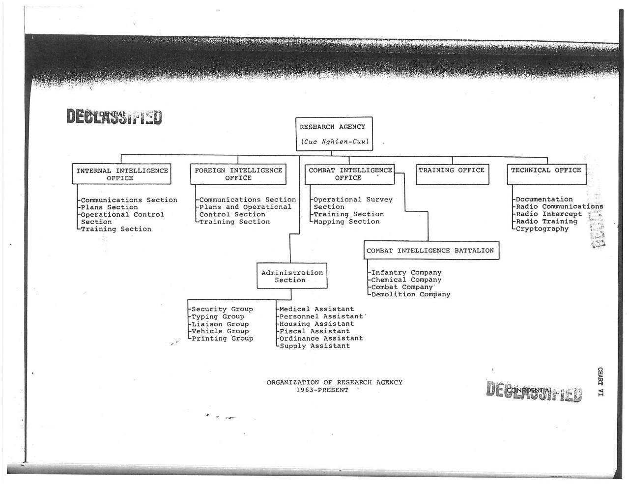 The DRVN Strategic Intelligence Service