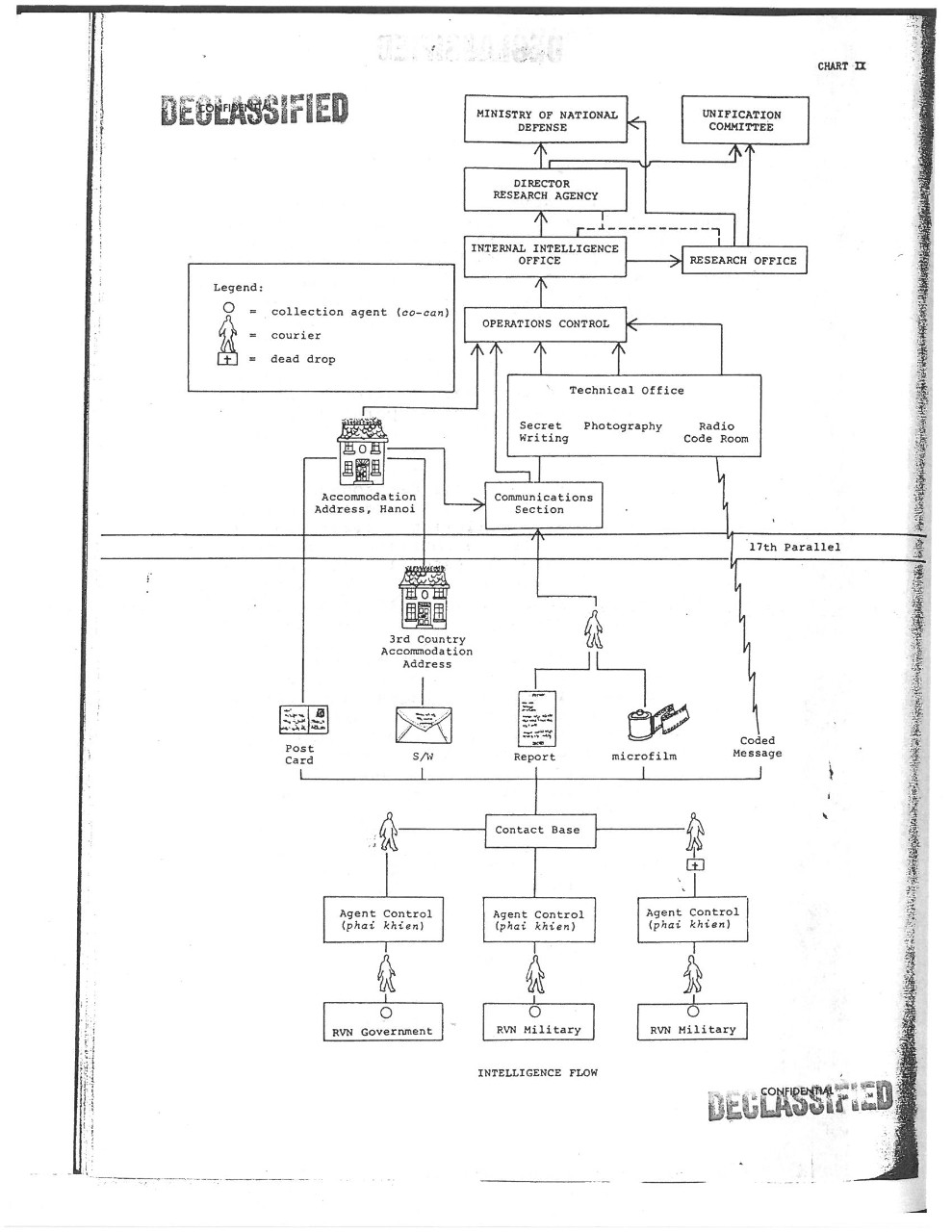 The Drvn Strategic Intelligence Service Parts Diagram Besides Colt Series 80 1911 Assembly Diagrams On