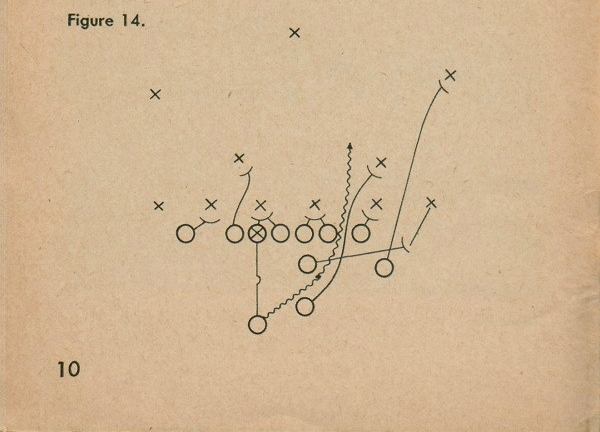Figure 14: Diagram of football play.