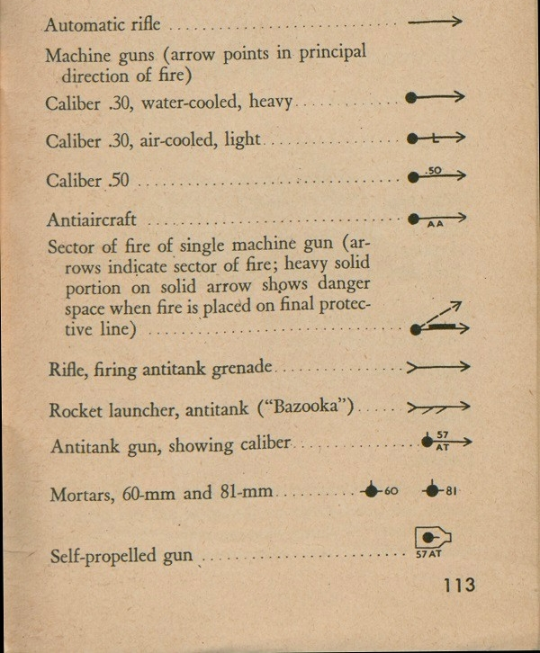 15 military symbols, Description below.