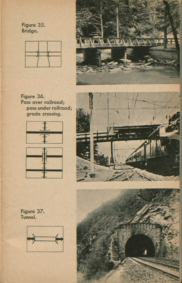 Figure 35: Bridge. Figure 36: Pass over railroad; pass under railroad; grade crossing. Figure 37: Tunnel.