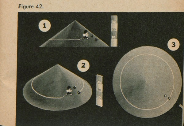 Figure 42: Three paper cones representing mountains/hills with two round objects representing boulders and a white line representing elevation.