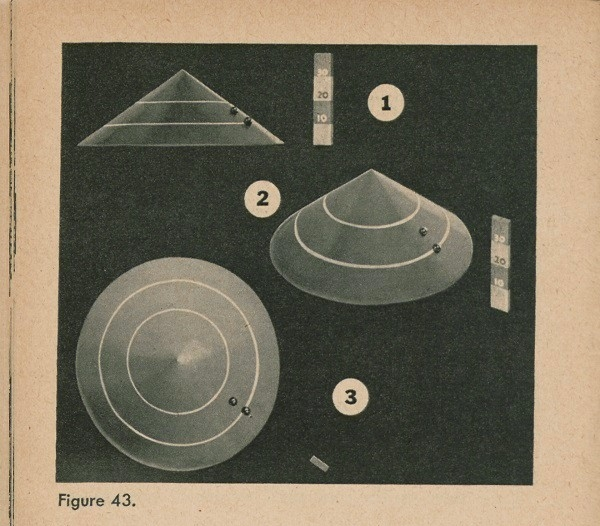 Figure 43: Three paper cones representing mountains/hills with two round objects representing boulders and a white line representing elevation.