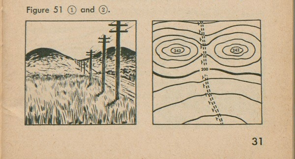 Figure 51: Two representations of a valley, one as a drawing and a second using contour lines.