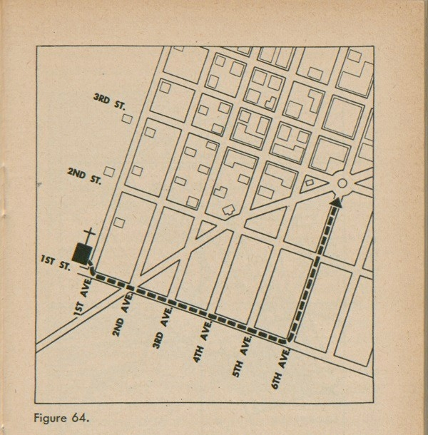 Figure 64: A grid map of a section of a city with a dotted line heading across 1st St. and turn up 6th Ave.