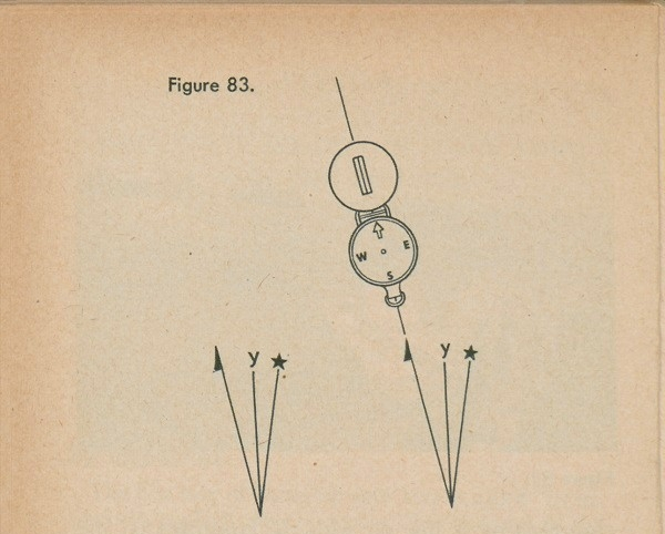 Figure 83: A drawing of a compass with a declination diagram.