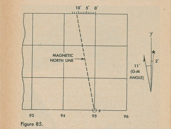 Figure 85: Diagram showing the correct way to read the magnetic north line on a map using the G-M angle.