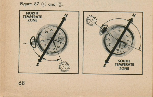 "Figure 87: Two pocket watches in two squares; one labeled ""North Temperate Zone"", the second ""South Temperate Zone."""