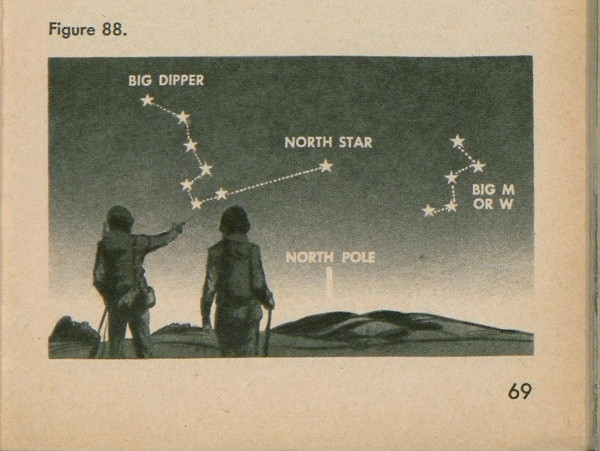 Figure 88: Two soldiers looking at constellations.