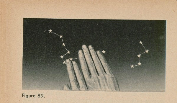 Figure 89: Measuring the distance from the Big Dipper to the North Star using your fingers.