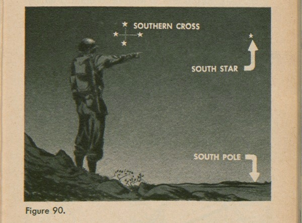 Figure 90: A soldier pointing at the South Star.