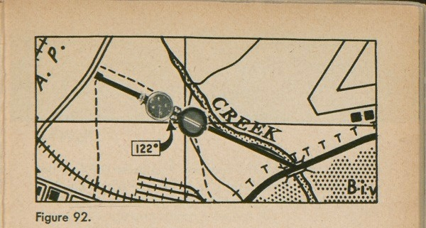 Figure 92: A section of a map with two points on it, a house and a bridge, where the highway crosses the creek; with a compass atop a line running from the house to the bridge.