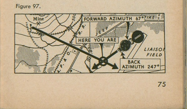 Figure 97: A compass atop a map; with forward azimuth 67 degree, you are here, and back azimuth 247 degree.