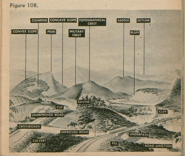 Figure 108: A sketch showing the names of various land forms.