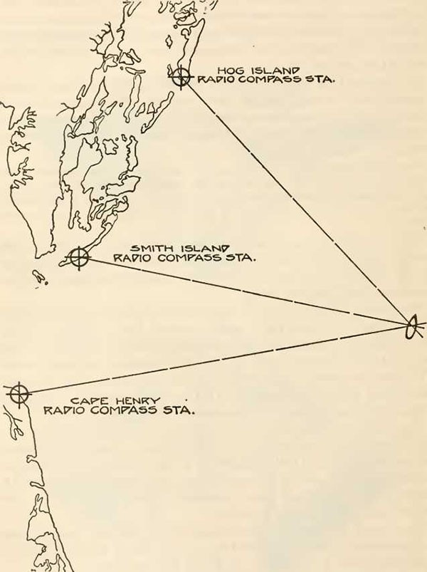 Example of triangulation from Hog Island, Smith Island, and Cape Henry Radio Compass Stations.